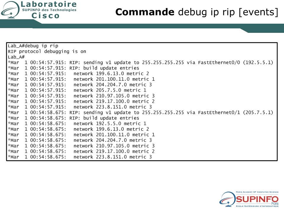 Commande debug ip rip [events]
